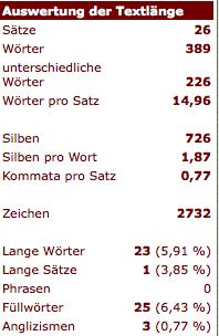 2014-03-03-schreiblabor.png