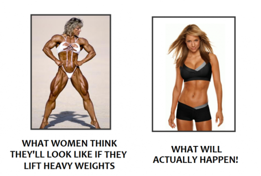how to tell if you are lifting enough weight
