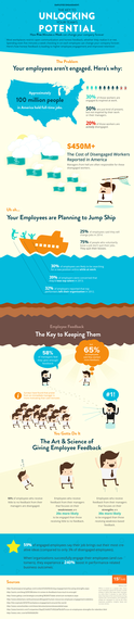 2014-03-06-15FiveEmployeeEngagementInfographic.png