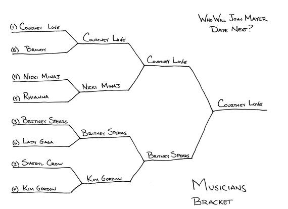 2014-03-07-mayberbracket_musicians.jpg