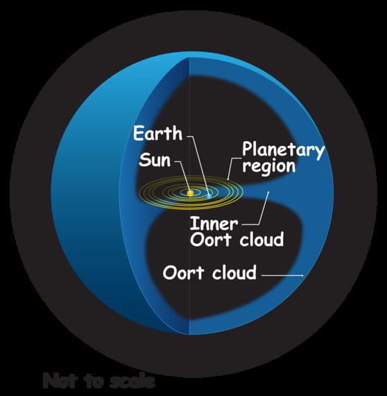 2014-03-08-OortCloudNASA.png