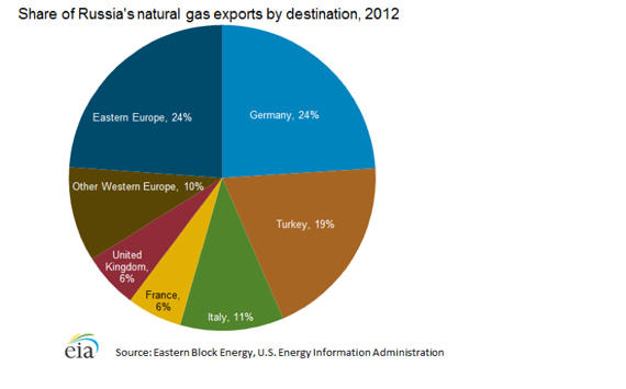 Greece Exports And Natural Resources