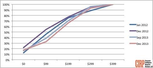 2014-03-10-chart1.jpg