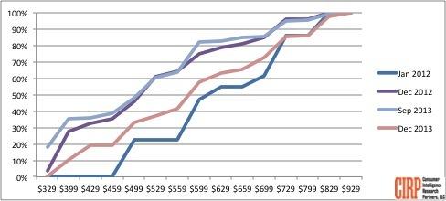 2014-03-10-chart2.jpg
