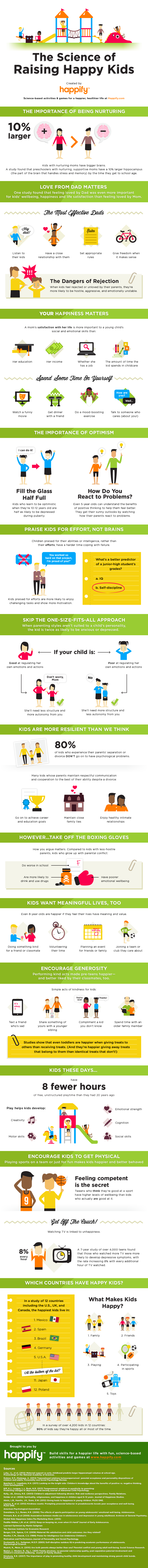 2014-03-11-happykidsinfographic.png