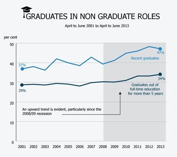 2014-03-12-GraduatesinnongraduateworkBrianJohnSpencer.jpg