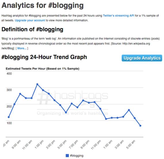 2014-03-17-hashtaganalytics.png