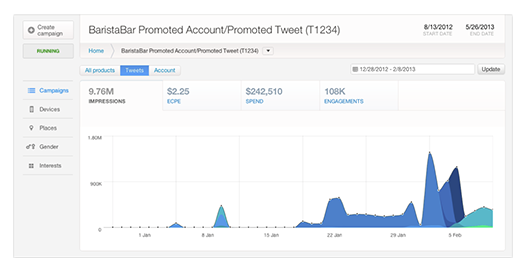 2014-03-17-twitteranalytics.png
