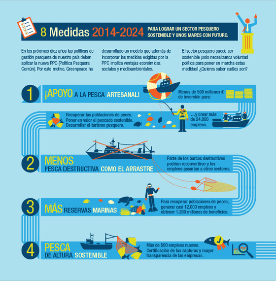 2014-03-18-InfografiaPesca1.jpg