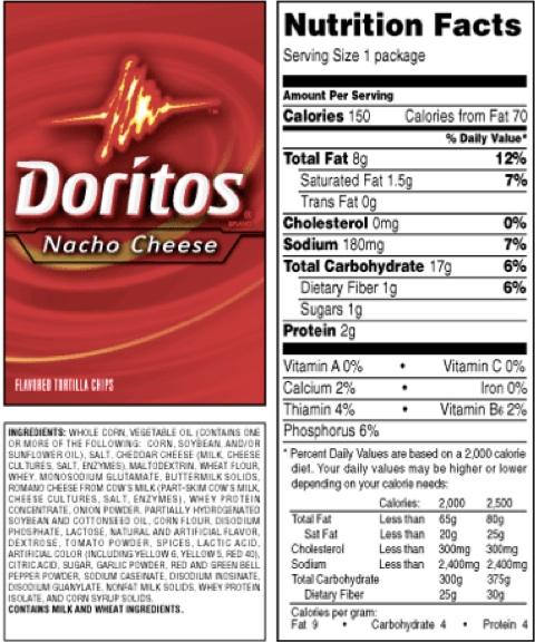 Debate Cheetos Are Bad For You: Dump Your Doritos, Fritos And Cheetos! There's No Excuse