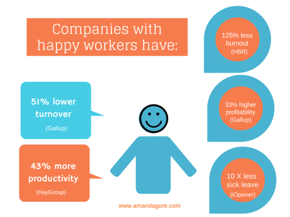 2014-03-20-happinessatwork.png