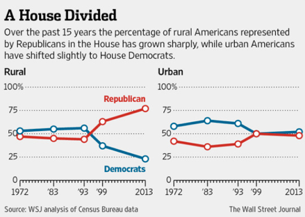 2014-03-21-WSJHouseDivided.png