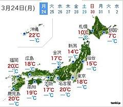 2014-03-24-middle.jpg