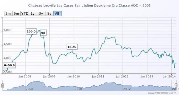 2014-03-27-Leovillelascases_2005_USD.jpeg