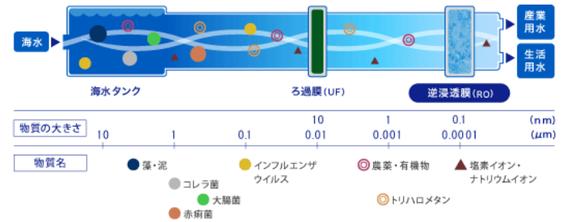 2014-03-27-takayama_huffpost_7.3th_140325.png