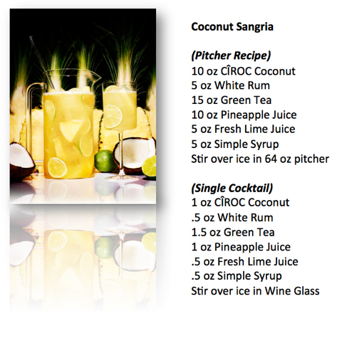 Summer Cocktail Recipes Huffpost Life