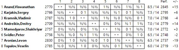 2014-03-30-finalstandings.png