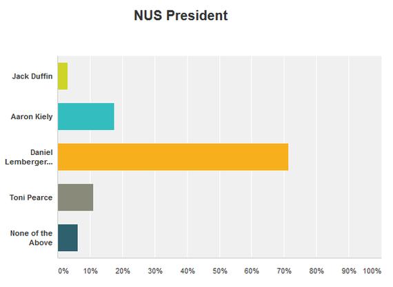 2014-04-07-NUSPresident.png