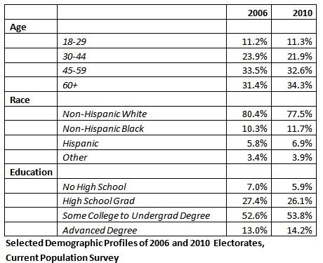 2014-04-08-Electorates_2006_2010.jpg