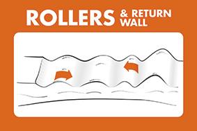 2014-04-08-rollersandreturnwall.jpg