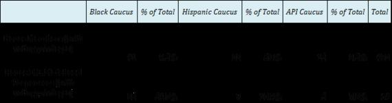 2014-04-15-MinorityStatehoodSupportinHouse.png