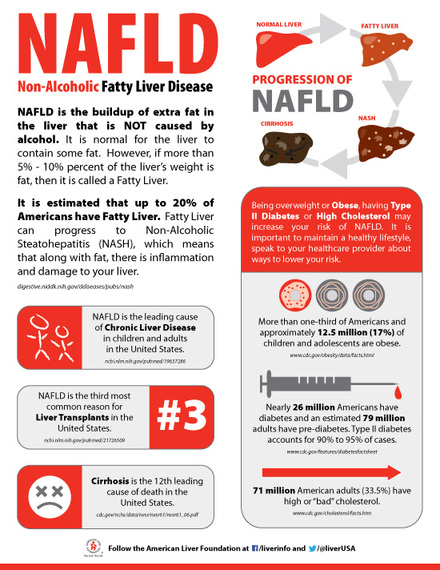 2014-04-15-alf_infographic_NAFLD_550w.jpg
