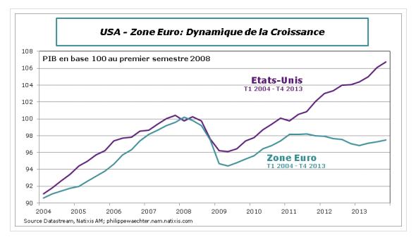 2014-04-16-graph1.PNG