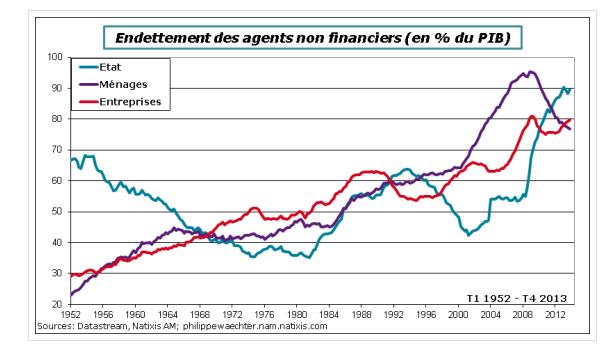 2014-04-16-graph2.PNG
