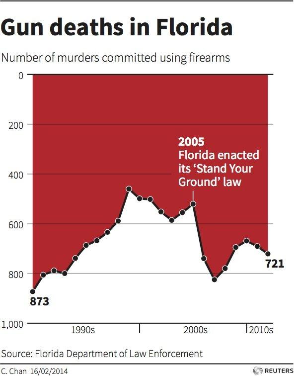 2014-04-17-777misleading3_deaths.jpg