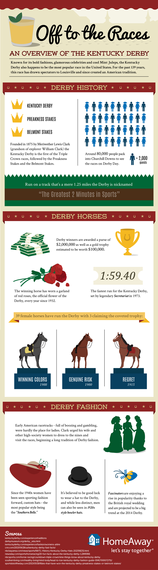 2014-04-21-kentuckyderby.png