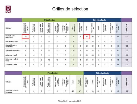 2014-04-22-NouvellegrilledeslectionSAQRouges.jpg
