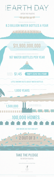 2014-04-22-SomaEarthDayInfographic.png