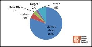 2014-04-22-chart1.jpg