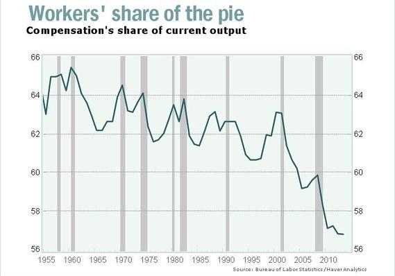 2014-04-22-workpercent.jpg
