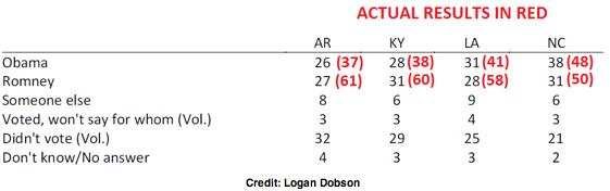 2014-04-23-LoganDobsonTable.png