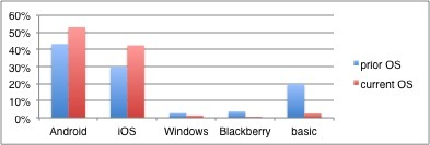2014-04-23-chart2.jpg