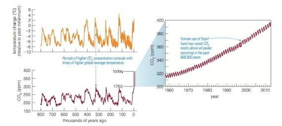 2014-04-24-graphs.jpg