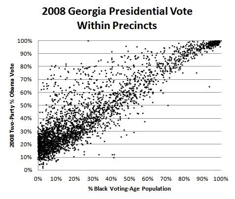 2014-04-25-2008PresGAracepolarizedvoting.jpg