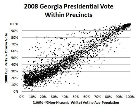 2014-04-25-2008PresGAracepolarizedvotingwnh.jpg