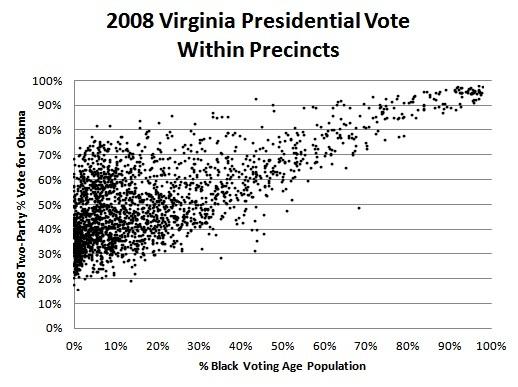 2014-04-25-2008PresVAracepolarizedvoting.jpg