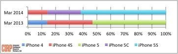 2014-04-25-chart1.jpg