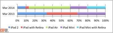 2014-04-25-chart2.jpg