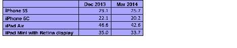 2014-04-25-table1.jpg