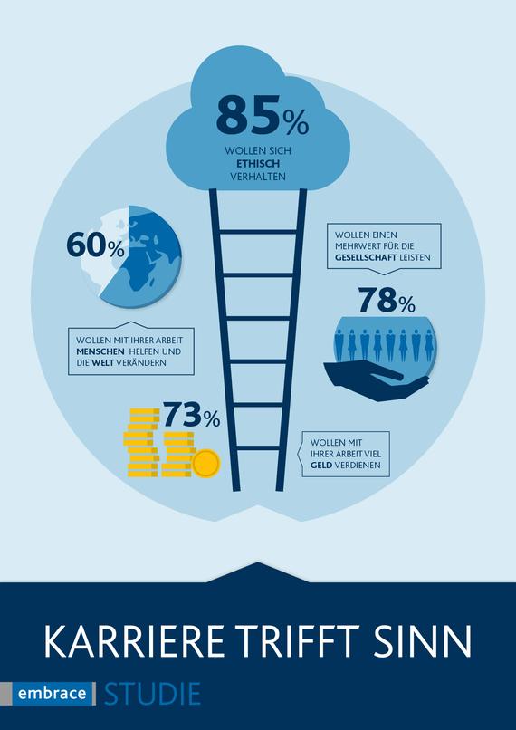 2014-04-28-Infografik_Ethisches_Verhalten.jpg