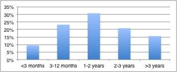 2014-04-28-chart3.jpg
