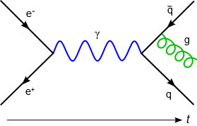 2014-04-29-Feynmann_Diagram_Gluon_Radiation.jpg
