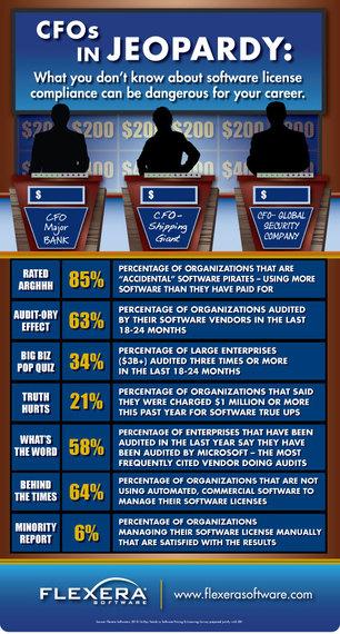 2014-04-30-InfographicComplianceRisk.jpg