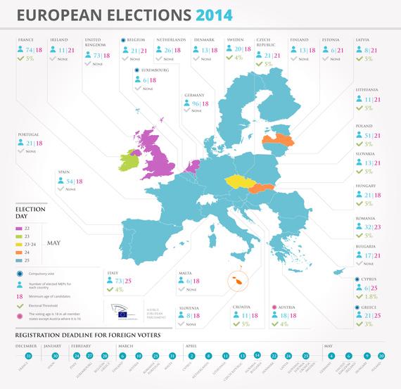2014-05-05-EuropeanElections.jpg