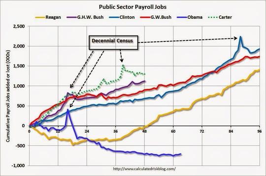 2014-05-06-PublicSectorjobs.jpg