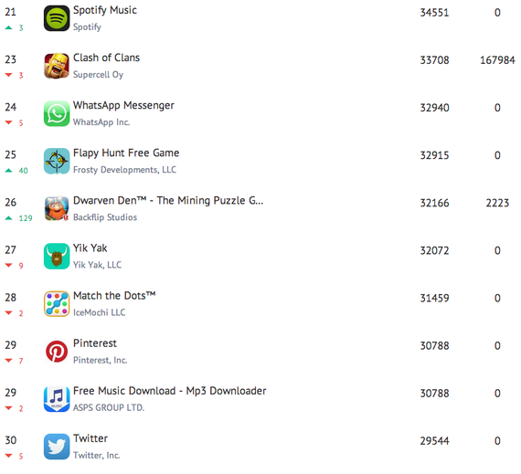 2014-05-07-Top30.png